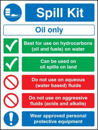 Oil Spill Kit Sign